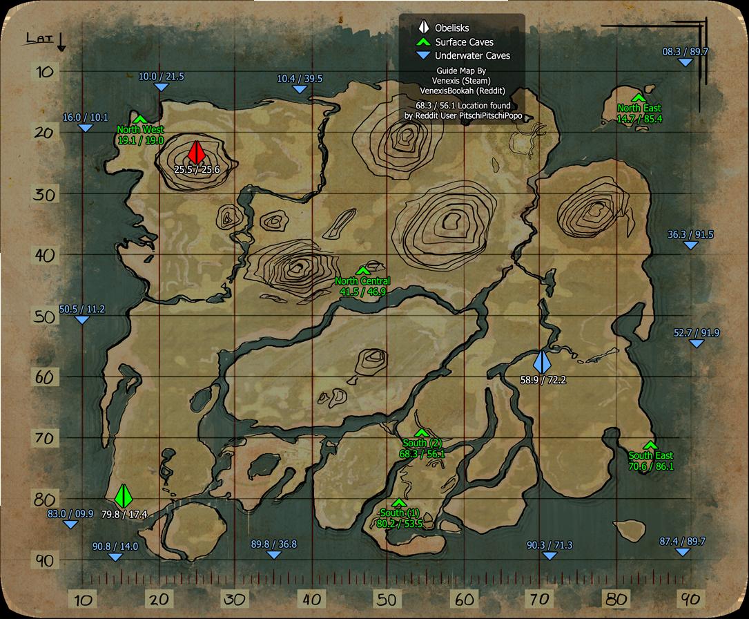 ark karte Ark Stuff.